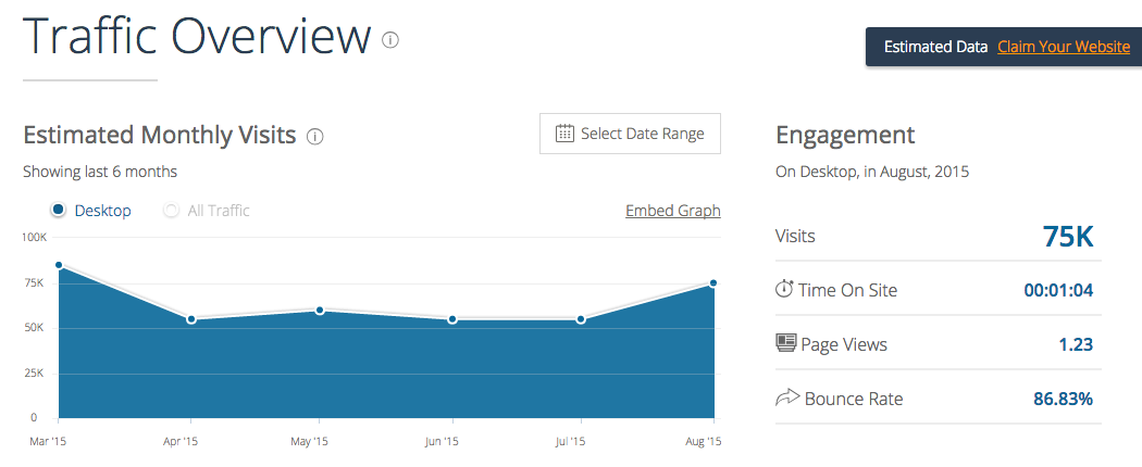 SimilarWeb Traffic Overview