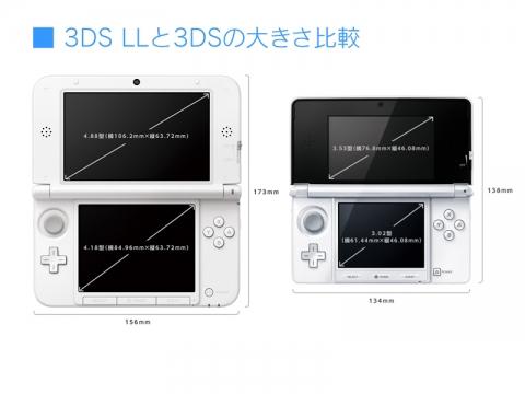 3DS LLと3dsの画面比較