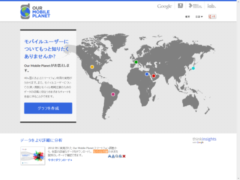 Our Mobile Planet スマホユーザーの利用実態