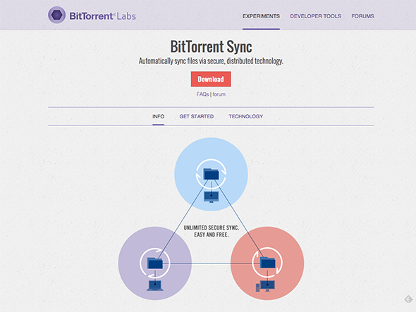 BitTorrent Sync - BitTorrent Labs