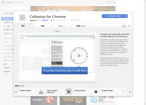 Collusion for Chrome - Chrome ウェブストア