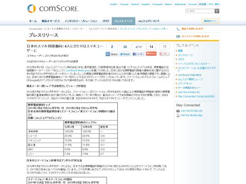 日本のスマホ利用動向:4人にひとりはスマホユーザーに - comScore