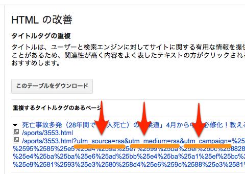 HTMLの改善でパラメータをチェック