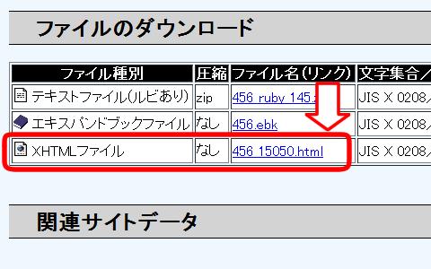 青空文庫 xhtmlファイル