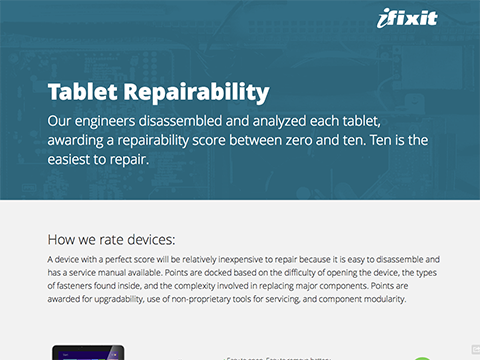 Tablet Repairability Scores - iFixit