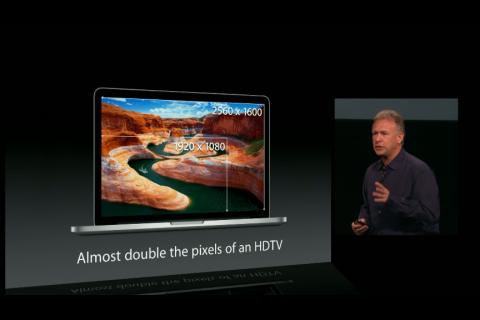 13インチ MacBook Pro Retinaディスプレイ