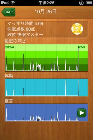 快眠の森 睡眠の記録
