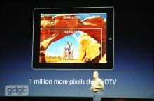 apple-ipad-ディスプレイ