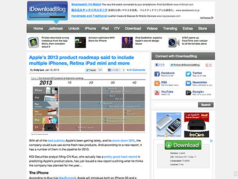 Apple's 2013 product roadmap said to include multiple iPhones, Retina iPad mini and more - iDownloadBlog