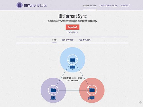 BitTorrent Sync - BitTorrent Labs