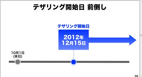 iPhone5テザリング2012年12月15日開始