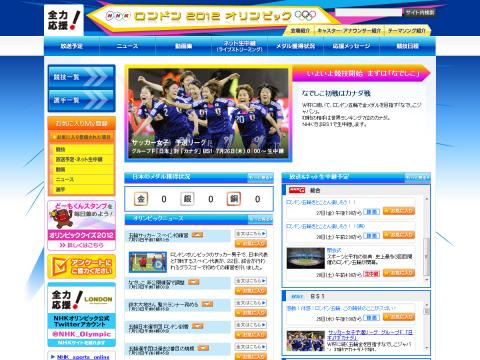 NHKロンドン 2012 オリンピック